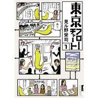 東京フローチャート
