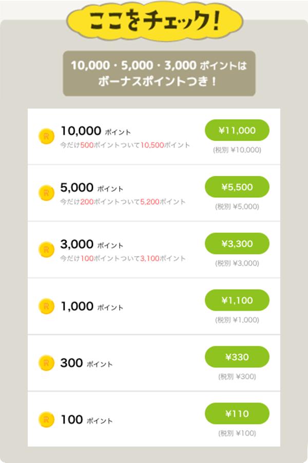 ポイント購入画面